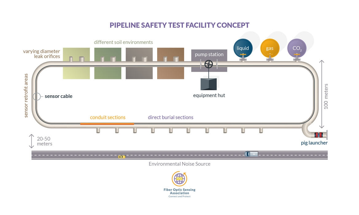 FOSA_Pipeline_Safety_Concept.jpg